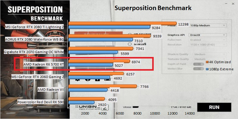 radeon_rx_5700_xt_benchmark_08_superposition_benchmark.jpg