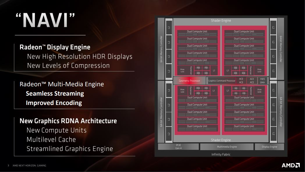 amd_radeon_rx_5700_xt_8_gb_info_04_navi_display_engine.jpg