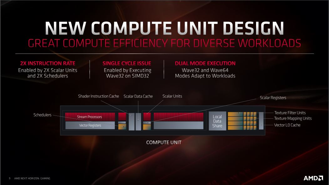 amd_radeon_rx_5700_xt_8_gb_info_04b_navi_display_engine_continued.jpg