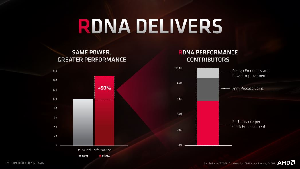amd_radeon_rx_5700_xt_8_gb_info_09_rdna_delivers.jpg