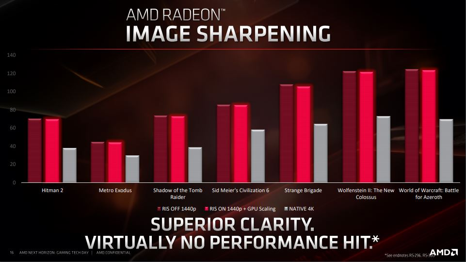 amd_radeon_rx_5700_xt_8_gb_info_12_ris_performance.jpg