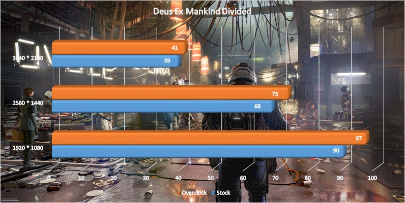 amd_radeon_rx_5700_overclocking_04_deus_ex_mankind_divided.jpg