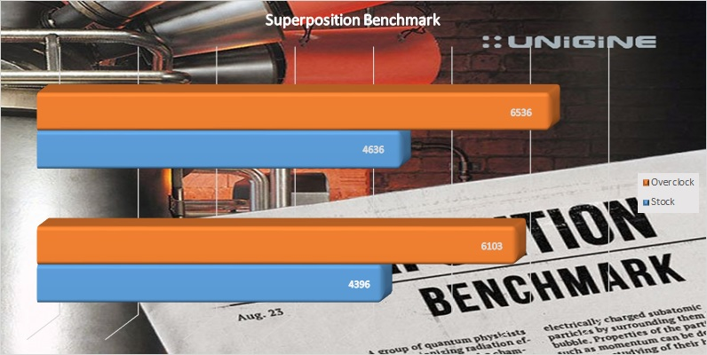 amd_radeon_rx_5700_overclocking_08b_superposition_benchmark.jpg