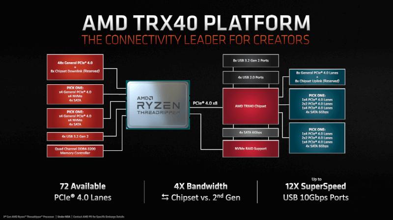 trx40_platform_amd_zen2.png