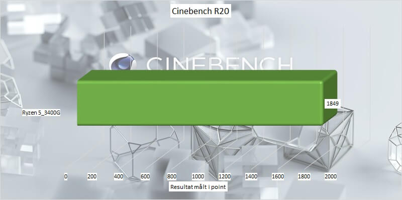 ryzen_5_3400g_test_cpu_08_cinebench_r20.jpg