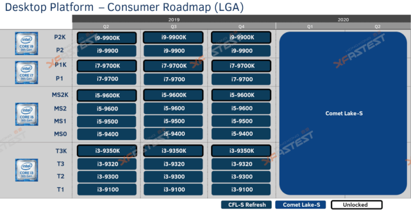 intel-comet-lake-lga-1159-1200-news-again-1-1030x535.png