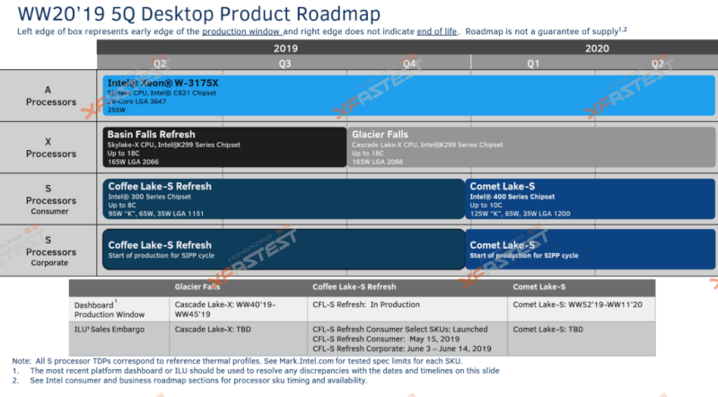 intel-comet-lake-lga-1159-1200-news-again-2-1030x569.png