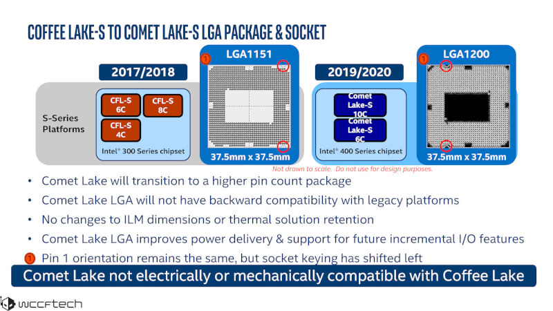 Intel-Comet-Lake-LGA1200.jpg