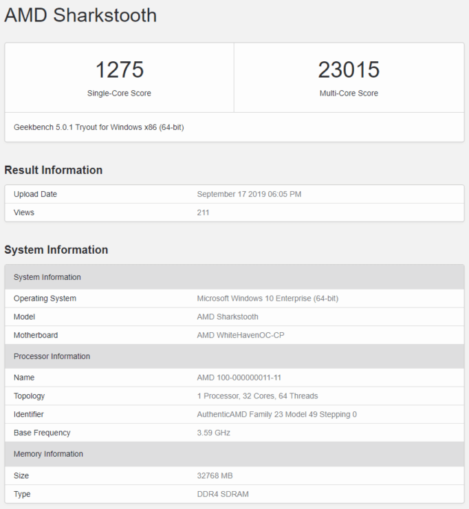 AMD-Ryzen-Threadripper-3000-CPU_Geekbench-5-682x740.png