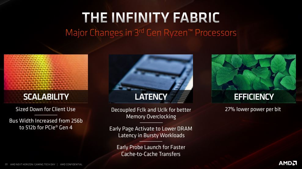 ryzen_zen_2_3xxx_series_05b_upgrades_infinity_fabric.jpg