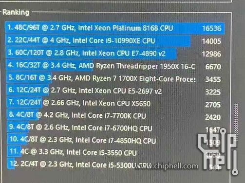 Intel-Core-i9-10990XE-Cinebench.jpg