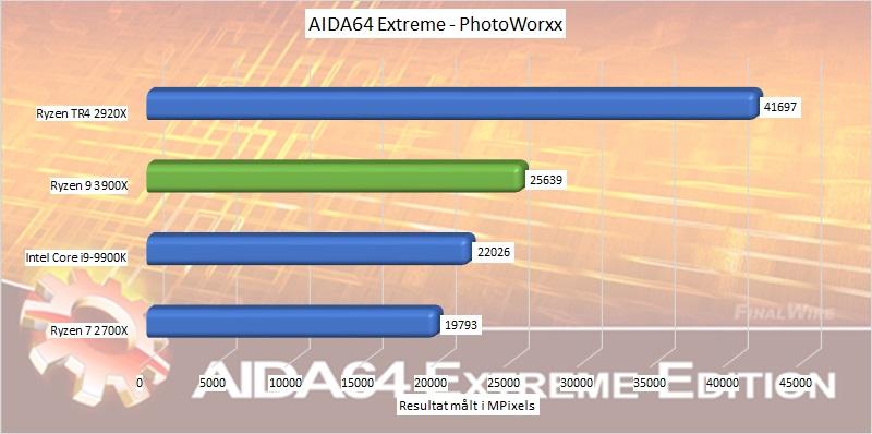 ryzen_9_3900x_benchmark_04_aida64_extreme_photoworxx.jpg
