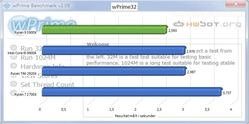 ryzen_9_3900x_benchmark_12_wprime32.jpg