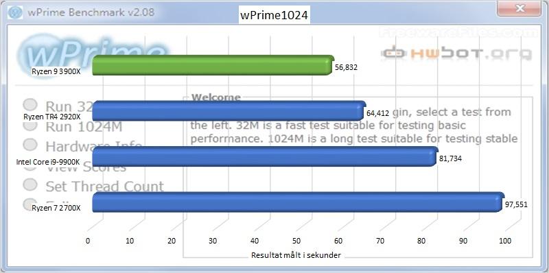 ryzen_9_3900x_benchmark_13_wprime1024.jpg