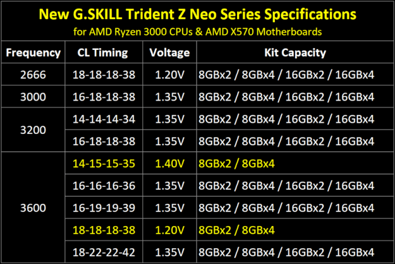 trident-z-neo-launch-spec-table-eng-1030x688.png