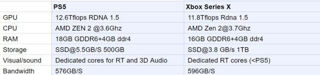 playstation-5-xbox-series-x-new-specs-leaked.jpg