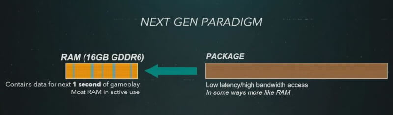 PS5_SSD_RAM.JPG