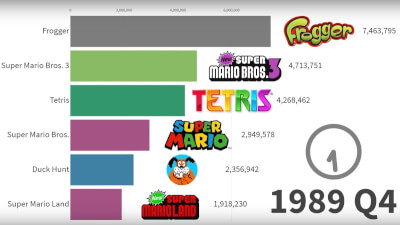 Best-Selling-Games-Data-Feature-Image-11062019-1200x676