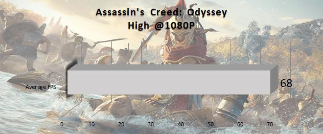 240_hz_razer_blade_benchmarks_assassins_creed_odyssey_