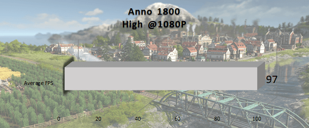 anno_1800_test_razer_blade_240_hz_gaming_bærbar