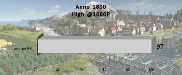 anno_1800_test_razer_blade_240_hz_gaming_bærbar