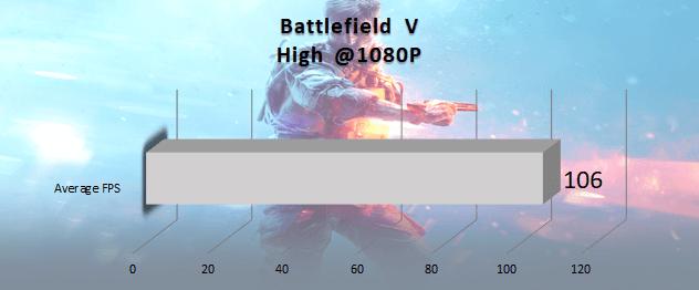 battlefield_V_blade_razer_bærbar_240_hz
