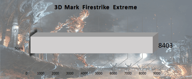 firestrike_3d_mark_extreme_razer_blade_2019_gaming_240_hz