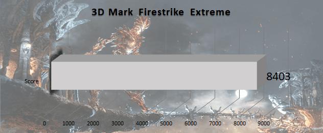 firestrike_3d_mark_extreme_razer_blade_2019_gaming_240_hz