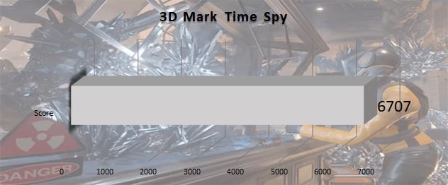 benchmarks_razer_blade_2019_240_hz_3d_mark_time_spy