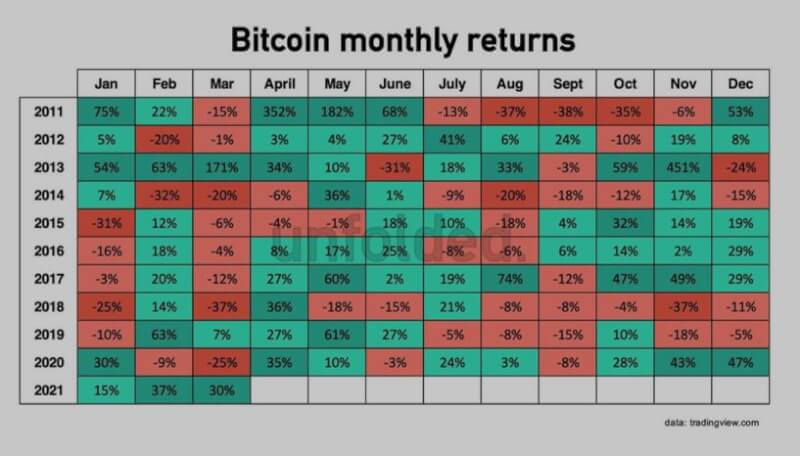 Bitcoin monthly returns.JPG