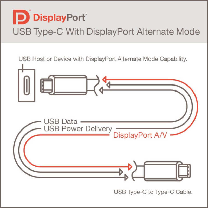 displaypost alt mode usb4.jpg