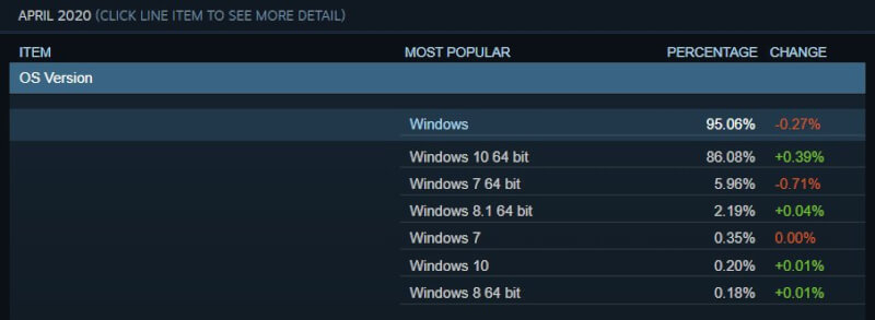 steam-32-bit analyse.jpg