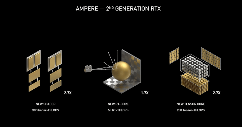 ampere-anden-generation-rtx.png