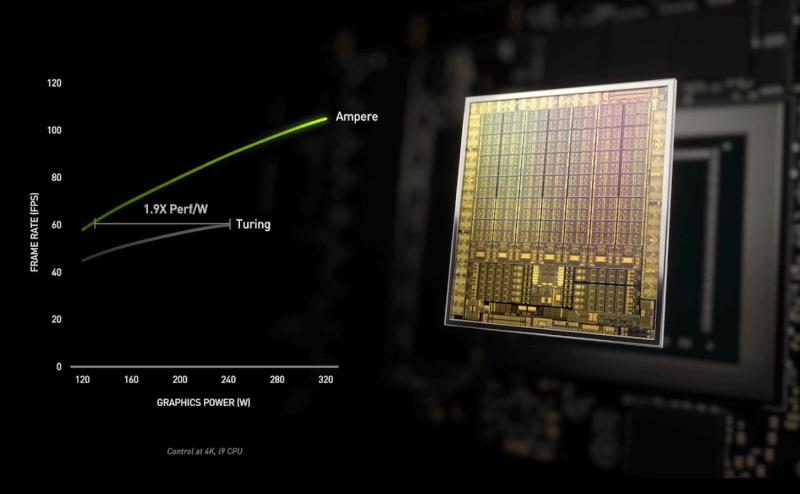 ampere-performance-per-watt.png
