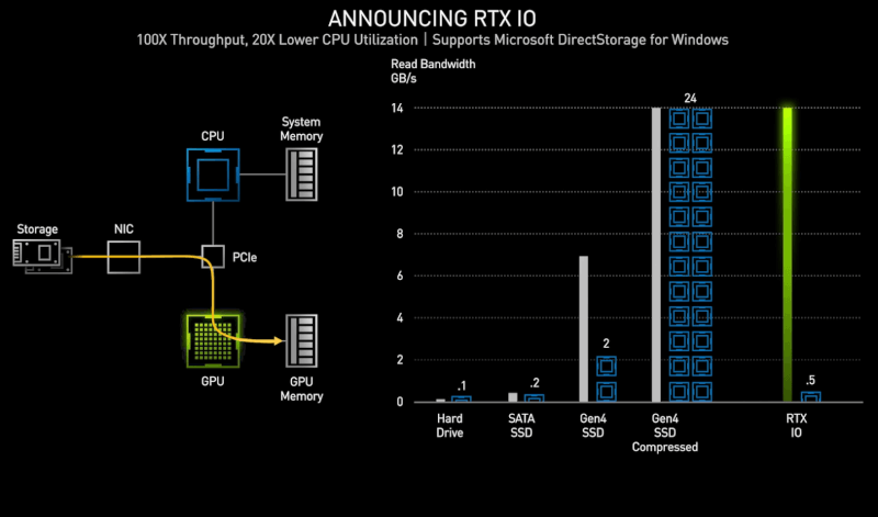 rtx-10-new.png