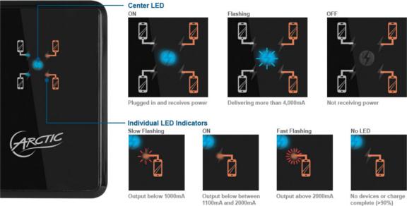 LED intro fra web
