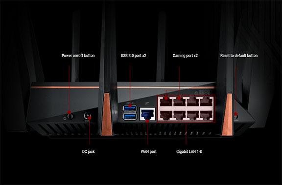 asus_rog_rapture_router_ports_tweak_dk