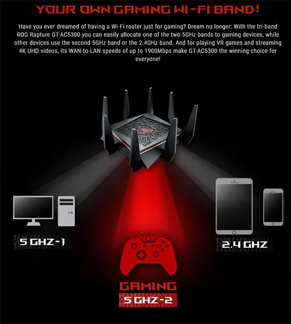asus_rog_rapture_router_wireless_tweak_dk