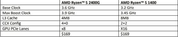 tweak_dk_amd_ryzen_cpu_02_comparison