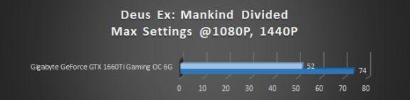 tweak_dk_gigabyte_gtx_1660ti_gaming_oc_6gb_016