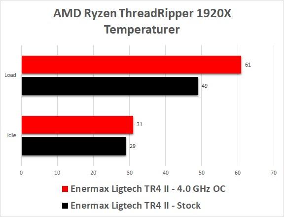 Enermax_LiqTech_TR4_II_360_mm_ARGB_AIO_CPU-køler_tweak_dk_30