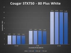 måleinstrument graf cougar sfx 750 watt