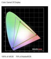 farve test Gamerskærm ASSU VG245H