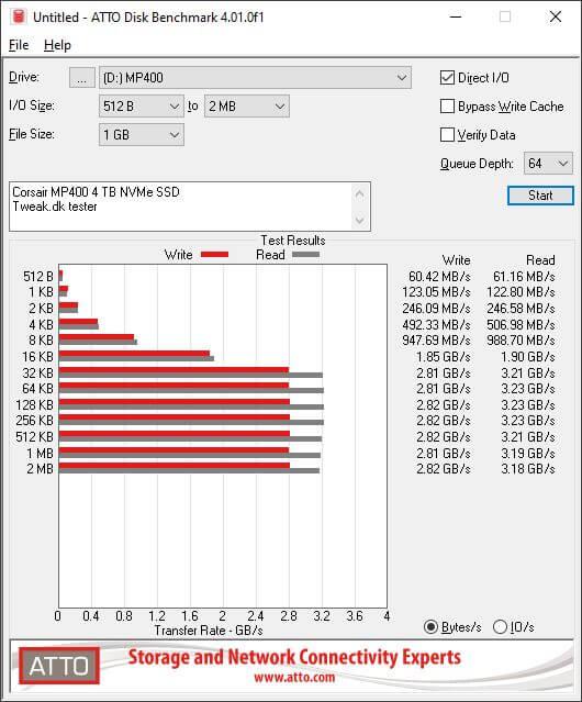 MP400 4TB NVME SSD Corsair