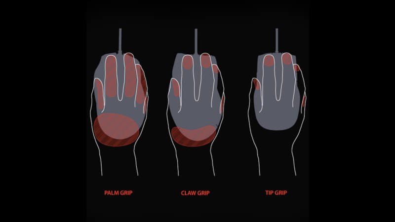 Mouse grip types, palm grip, claw grip, fingertip grip.jpg