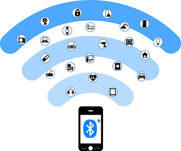 IoT-Graphic-Bluetooth-Connectivity