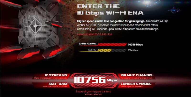 AX11000 Archer Ultra-Fast Wi-Fi Extreme Gaming TP-Link