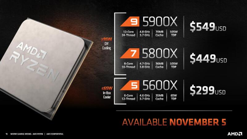 amd-ryzen-5000-lineup.jpg