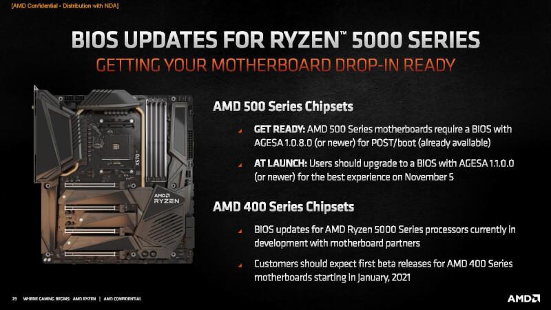 amd-ryzen-5000-motherboards.jpg