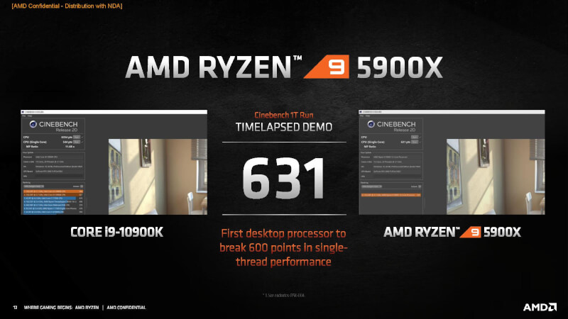 amd-ryzen-9-5900x-cinebench.r20.jpg